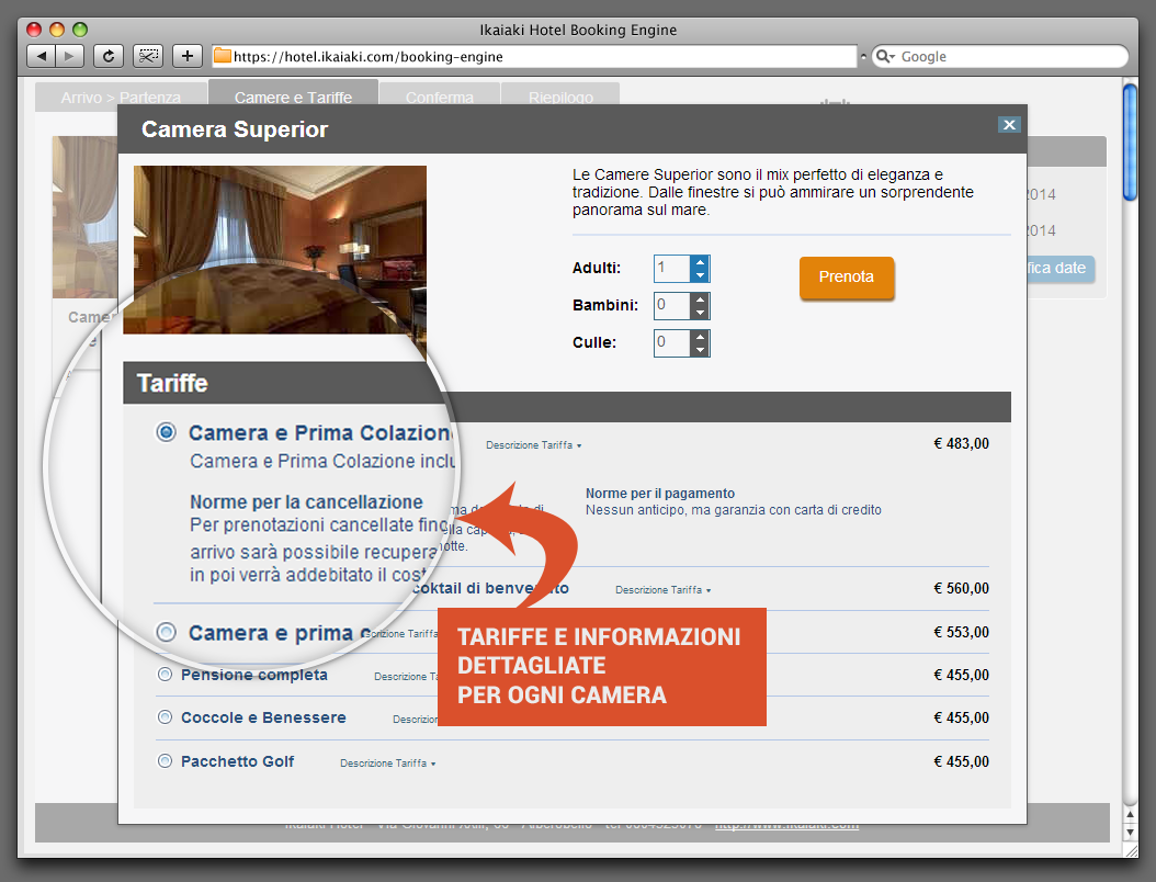 List of all IDS, OTA's, Online Travel Agencies where a hotel should be present.